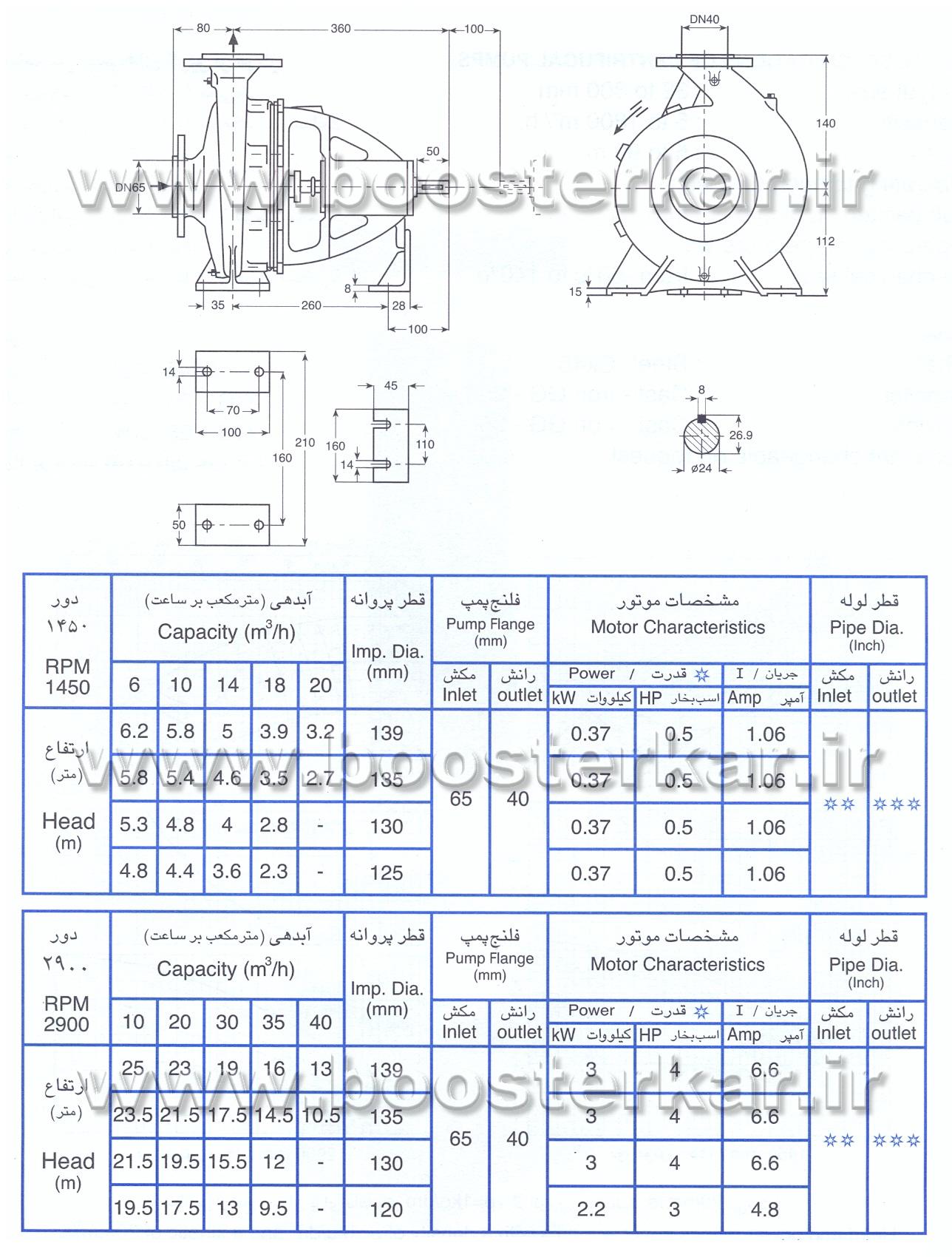 نقشه و جدول الکترو پمپ گریز از مرکز پمپیران