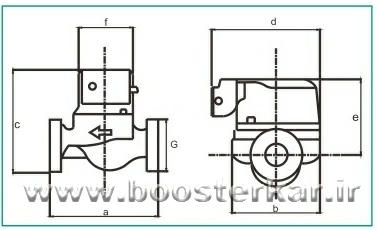 ابعاد فنی الکتروپمپ سیرکولاتور تایفو  TAIFU GRS15/4,GRS15/6