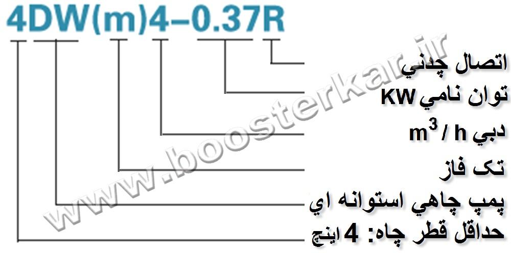 مشخصات پلاک الکتروپمپ لیو Leo 4DW