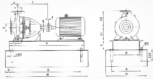 جدول شاسی و کوپله استاندارد پمپ های پمپیران - 2900RPM