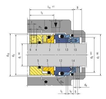 جدول ابعاد مکانیکال سیل HRN بروگمن