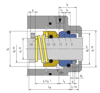 مشخصات ابعاد و اندازه مکانیکال سیل M3N بروگمن