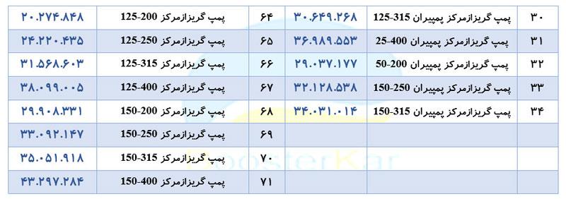 لیست قیمت پمپ اتا پمپیران Eta Pumpiran