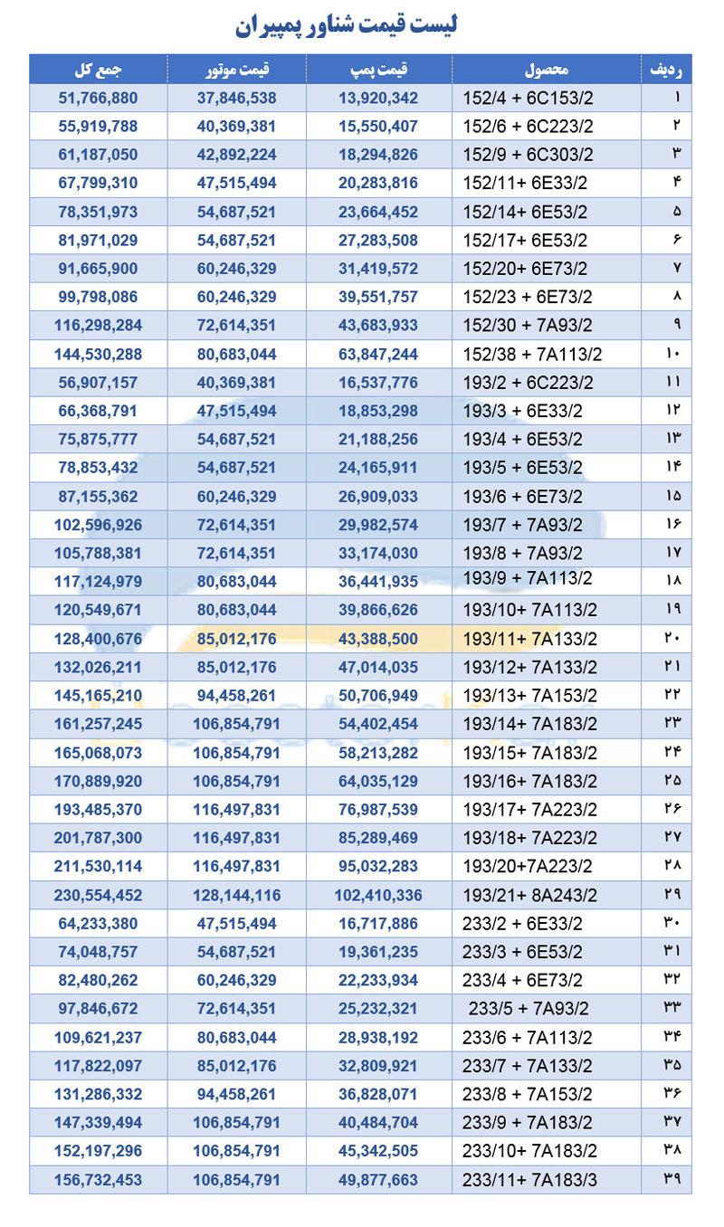 لیست قیمت شناور پمپیران Pumpiran